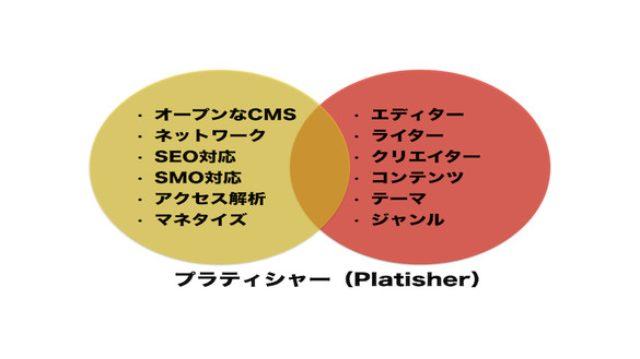 画像: メディア x プラットフォーム=プラティシャーとは?(小川 浩)