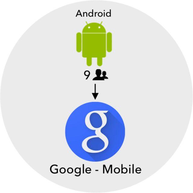 画像: 小さな企業の迅速な買収によるイノベーションといえば、このAndroid買収が典型的だ jp.techcrunch.com