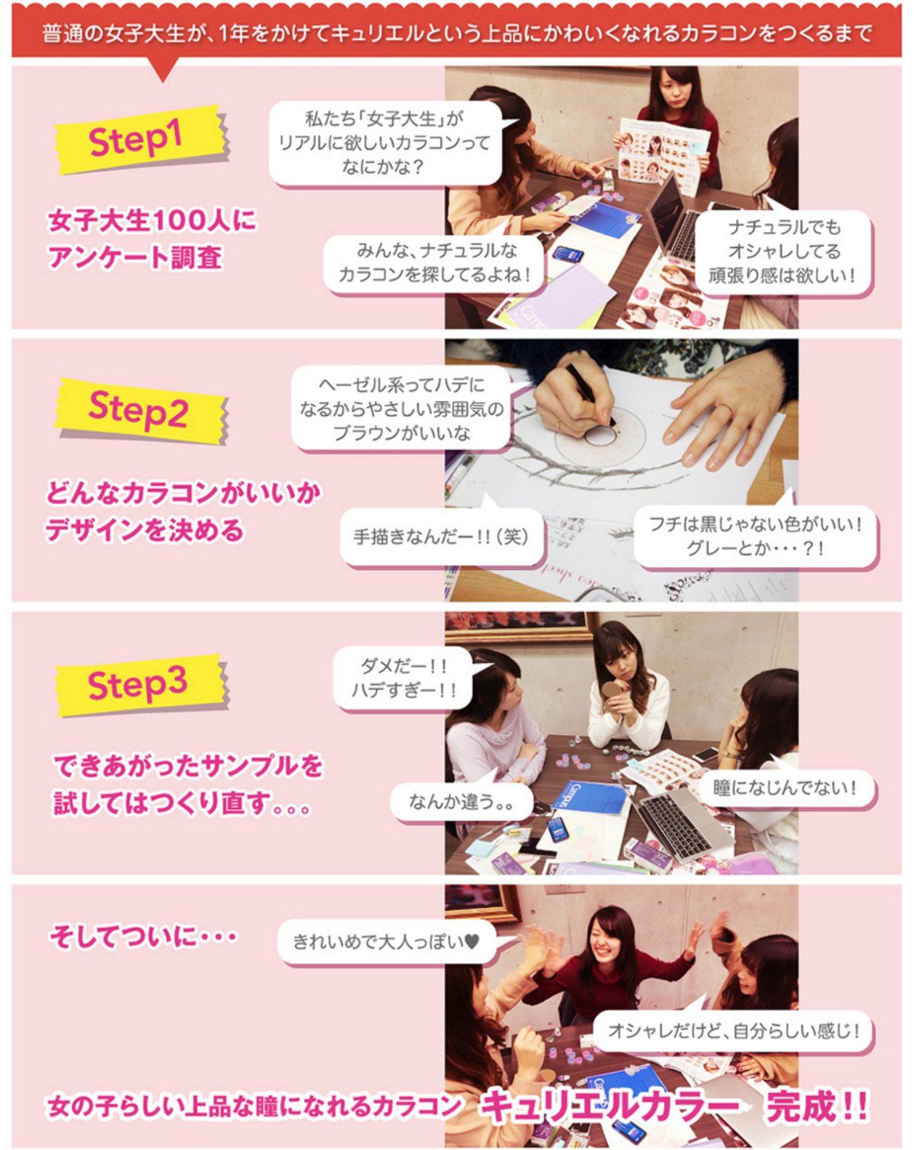 画像2: 現役女子大生×「ヴィーナスアイズ」コラボ企画