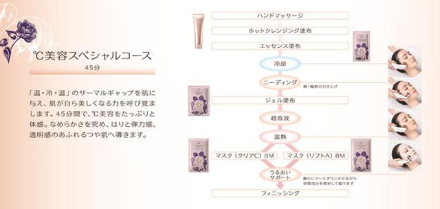 画像: <ワタシプラス>ベネフィーク エステ BM ℃美容スペシャルコース www.shiseido.co.jp