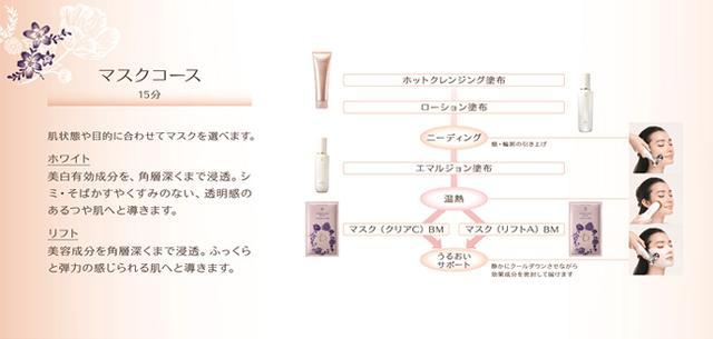 画像: <ワタシプラス>ベネフィーク エステ BM マスクコース www.shiseido.co.jp