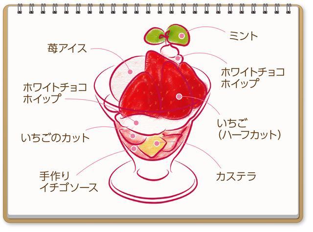 画像: いろんな苺を楽しめる旬のスイーツ『いちごのパフェ』