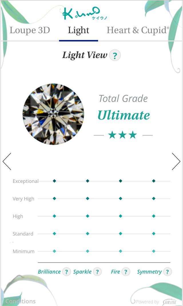画像6: 【体験レポ】スマホ・タブレットで、より身近に!日本初導入「ケイ・ウノ」ダイヤモンドのデジタル鑑定書が凄い!