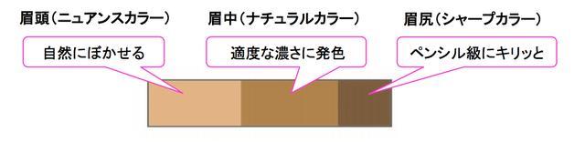 画像2: スージー パウダーアイブロウ エキスパートN 全3色 2.6g 各¥1,404(税抜¥1,300)