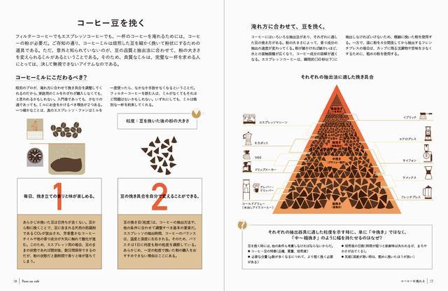 画像5: フランスでベストセラーのコーヒーの教科書、待望の邦訳!『コーヒーは楽しい!』発売