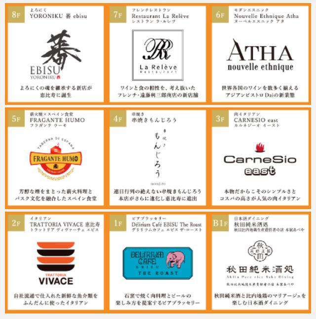 画像: 9店舗が集結しています! www.gems-portal.com