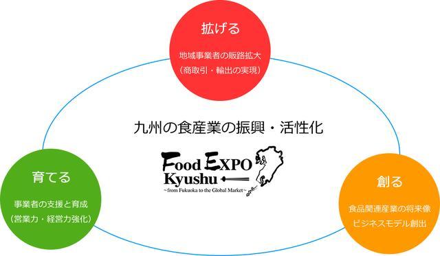 画像: Food EXPO Kyushu 2017