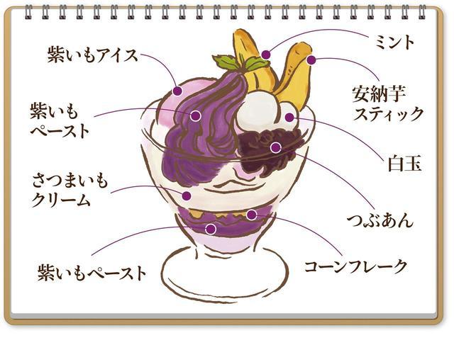 画像2: 白玉がかわいい、おいもづくしの和パフェ『紫いものパフェ』
