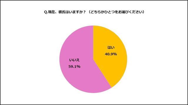 画像1: コミックシーモア調べ www.cmoa.jp