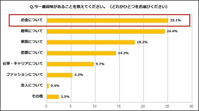 画像2: コミックシーモア調べ www.cmoa.jp