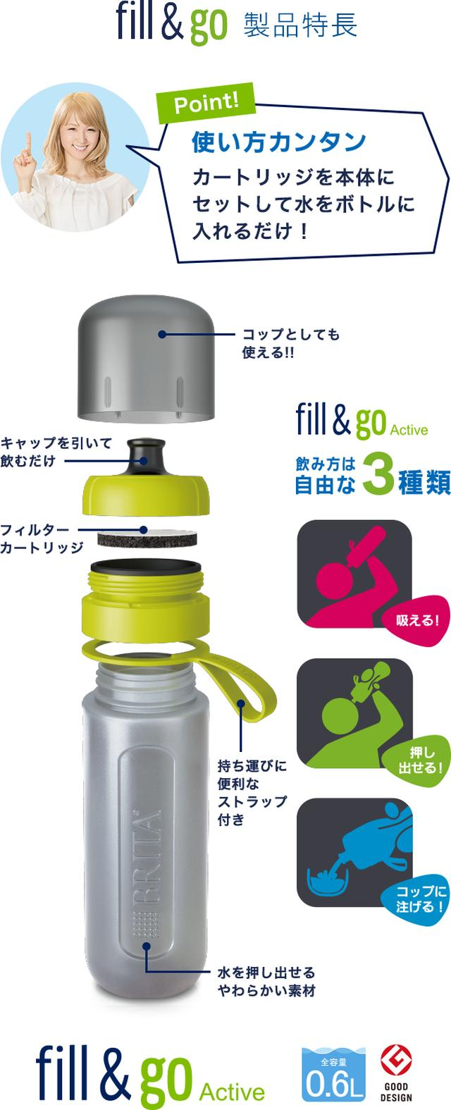 画像2: 新製品『fill&go Active』とは?