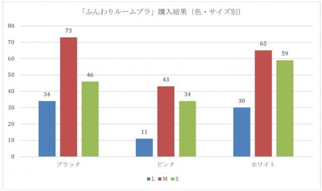 画像2: ミースタ山田孝之さんが測った合計バスト距離は…