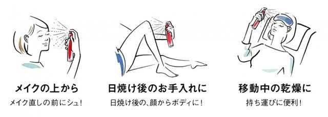画像: ◆いつでもどこでも使える シュッと吹きかけるミスト状のため、朝・晩のお手入れはもちろん、日中も簡単に化粧水のうるおい補給が可能です。またカバンのスキマにスッと入るスマートな設計で、持ち運びも便利。忙しい女性にもピッタリ寄り添います。