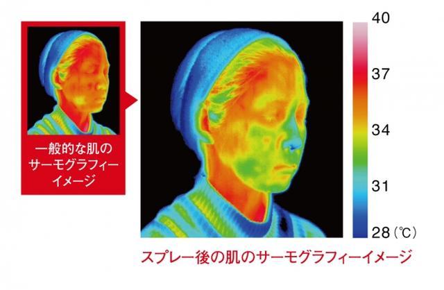 画像: ◆大人の肌熱を速攻冷却 紫外線・急激な温度差・ホルモンバランスの乱れなど、現代人は肌に熱がこもりやすい環境にあります。肌熱はそのまま放置すると、乾燥や肌荒れの原因にも。ひんやり冷たい速攻ミストで肌熱を抑え、すこやかな肌状態を保ちます。