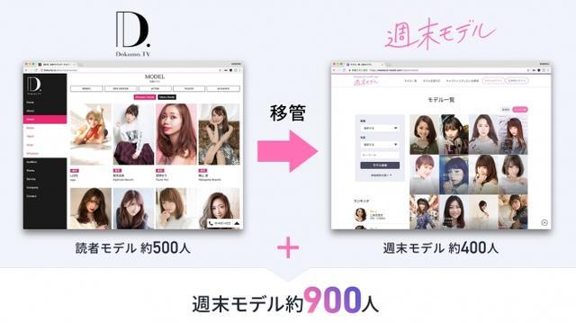 画像: 「Dokumo.Tv」の女性読者モデル約500人が「週末モデル」に!