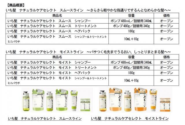 画像: ⑤合成着色料フリー/サルフェートフリー(硫酸系界面活性剤不使用)