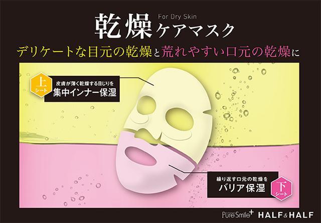 画像: デリケートな口元の乾燥と荒れやすい口元の乾燥に <上シート> 皮脂が薄く乾燥する目じりを集中インナー保湿 <下シート> 繰り返す口元の乾燥をバリア保湿