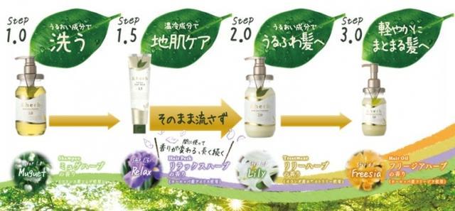 画像1: &herbの保水オーガニック美容 3つのエビデンス