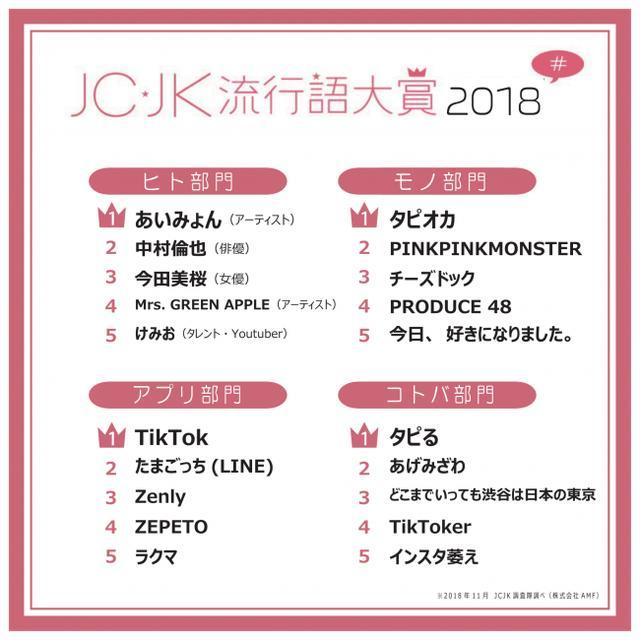"""画像: 【JCJK流行語大賞2018】 流行の先端にいる""""JCJK調査隊""""が選ぶ、今年の注目は「TikTok発アーティスト」「タピオカ全盛期」"""
