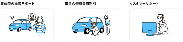 """画像2: """"乗りたい"""" と """"乗せたい"""" を繋げるモビリティプラットフォーム『CREW』"""