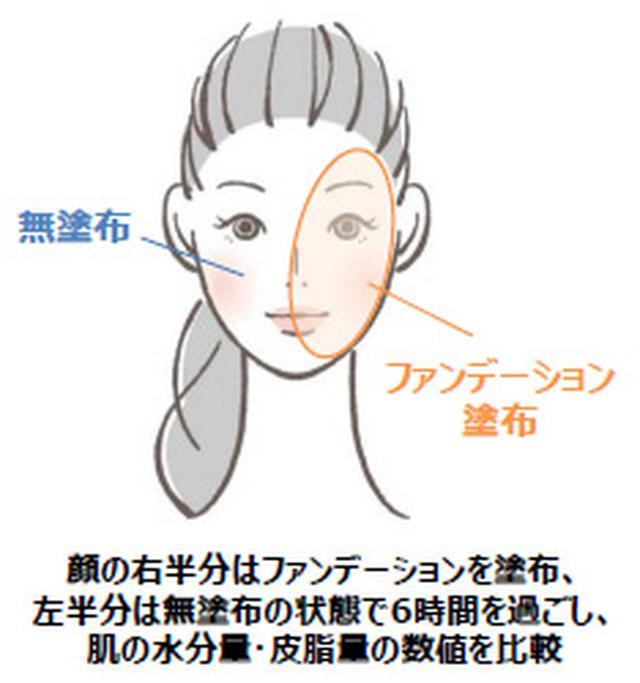 """画像1: 乾燥シーズンの""""素肌""""は水分を奪い、皮脂量過多を招くリスクが!?"""