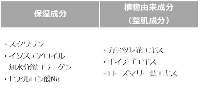 画像4: 新発売!シンプルコスメブランドNOR.から新感覚アイシャドウが登場