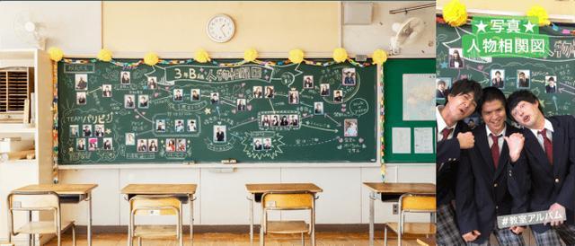 画像: <Case5>まるで学園ドラマみたい?「写真人物相関図」
