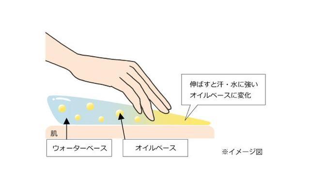 画像2: 焼かないだけじゃない 大気汚染からも肌を守るノンケミカル処方『モイスチャーUV』