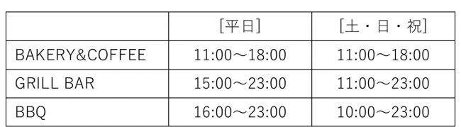 画像2: 東京駅前に緑あふれる都会のビアテラス&ベーカリーカフェ「THE FARM TOKYO」を期間限定オープン