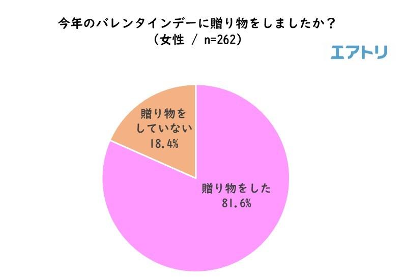 """画像2: """"平成最後""""のバレンタインデー振り返りと、ホワイトデーの傾向を調査"""