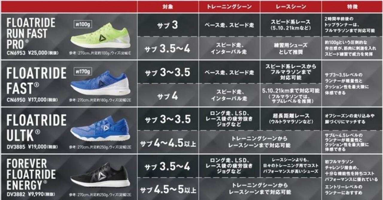 画像3: 宇宙靴用に開発されたクッション性と軽量化を実現!リーボック「FOREVER FLOATRIDE ENERGY」