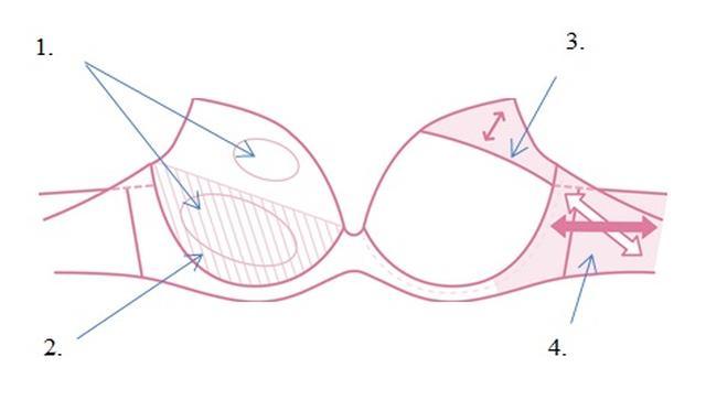 画像2: 「BRAGENIC」より、カラダの動きにフィットするワイヤレスブラ『BRAGENIC One Day』が新登場