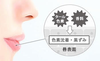 画像2: www.beautifulskin.jp