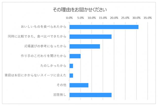 """画像2: 最新のウエディングのトレンドは""""ゲストとの繋がり"""""""