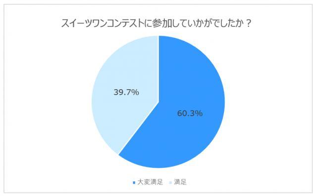 """画像1: 最新のウエディングのトレンドは""""ゲストとの繋がり"""""""