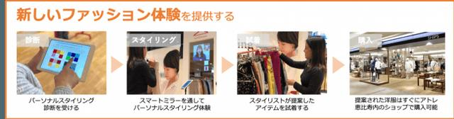 画像3: プロのスタイリストが遠隔からファッションチェック