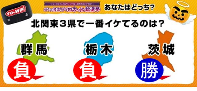 画像: 例:北関東3県で一番イケてるのは?