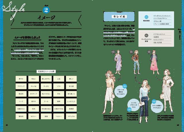 画像: 必要な要素をOK/NGで解説 ビジュアルイメージが付きやすいイラスト入り