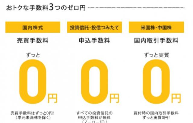 画像4: 2月13日は「NISAの日」!NISA運用に関する調査結果を公表