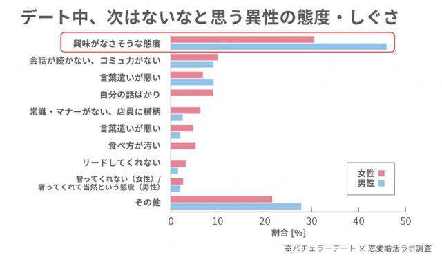 画像6: ホワイトデーは「倍返し」「1万円以上」を期待!理由は「愛を感じられる」から!