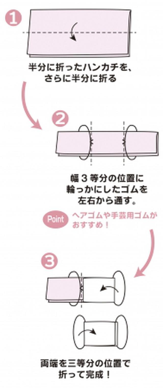 画像2: 『ハンカチマスク』の作り方!