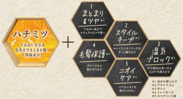 画像2: 大人気「&honey」シリーズより「&honey マトメイク スティック4.0」新発売!