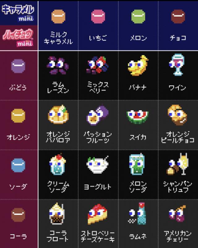 画像2: 誰でも遊べる!「ハイチュウミニ」「キャラメルミニ」×パックマン初コラボ!オリジナルゲームが誕生