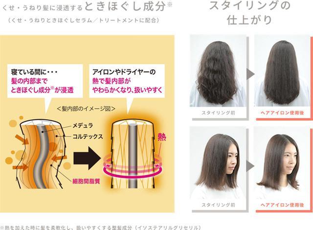画像2: 髪の広がりとうねりが気になるけど…なかなか美容室にも出かけられない今!おうちケアで、まとまるうるツヤ髪を手に入れよう!