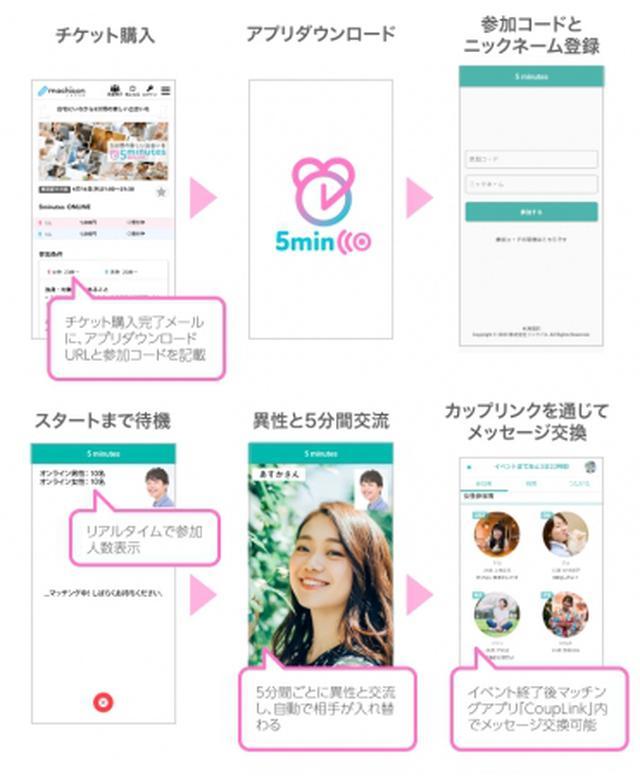画像2: オンライン婚活をサポートするビデオ通話アプリ「5minutes」が登場!
