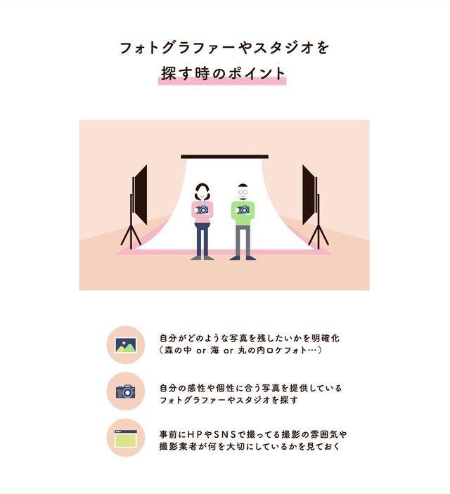 画像2: 撮影時の5つのポイントとフォトグラファーやスタジオを探す時の3つのコツ