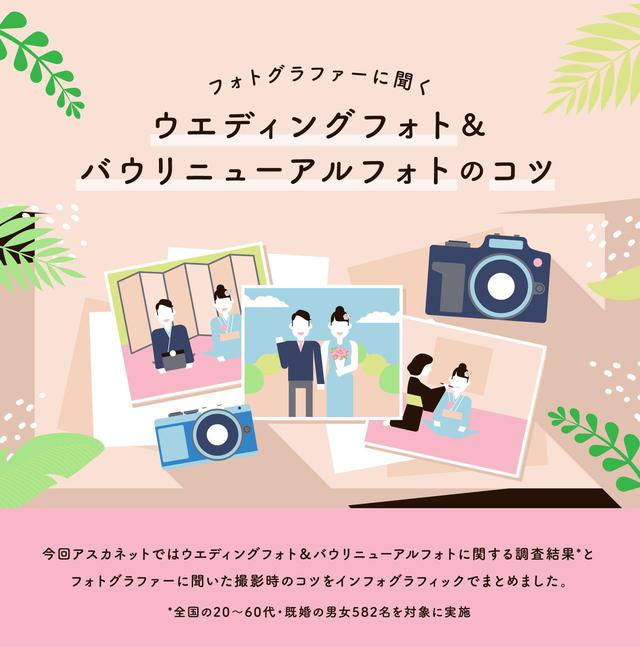 画像1: インフォグラフィックで見る「結婚記念の写真撮影とバウリニューアル」に関する調査とフォトグラファーに聞くウエディングフォト&バウリニューアルフォトのコツ