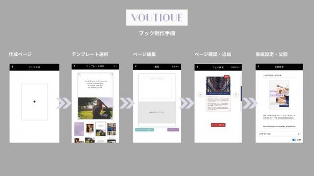 画像3: SNS以上に素直な表現の場を。デジタルスタイルブックをセルフで制作・公開できるプラットフォーム「VOUTIQUE(ブティック)」β版がスタート