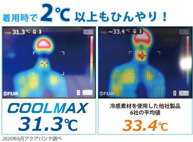 画像: 本当に冷たいQ-MAX値0.5以上の冷感マスク l クールマックスプレミアム|アクアバンクオンラインカタログ-KENCOS(ケンコス)公式ショップ-