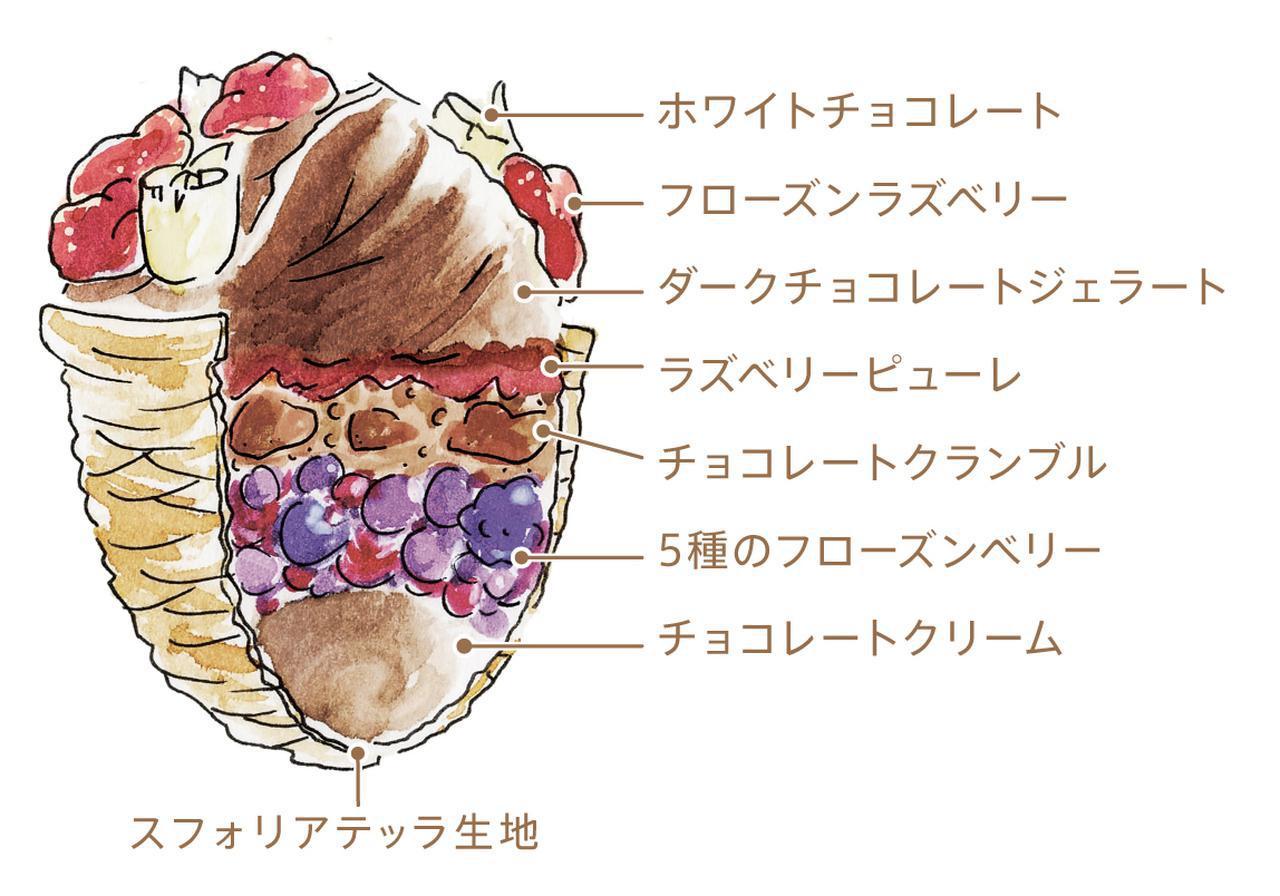 """画像2: イタリアンベーカリー プリンチ®から""""夏にパンを楽しむ!""""新商品"""